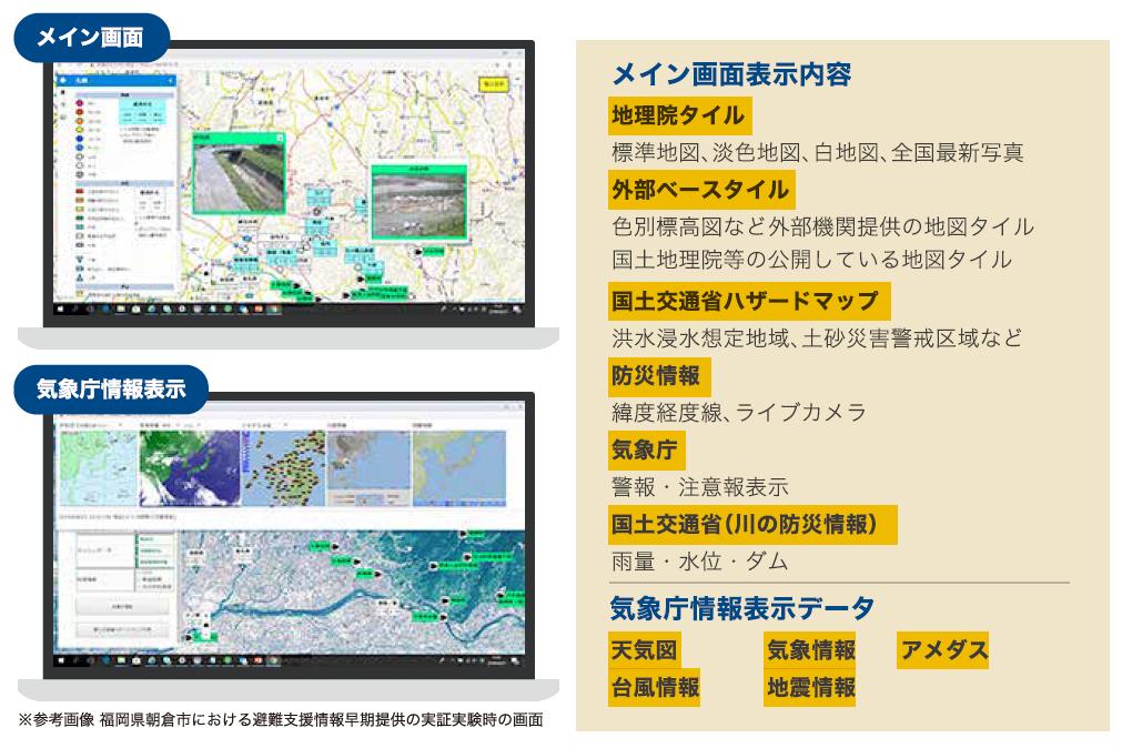 神奈川 県 雨量 水位 情報